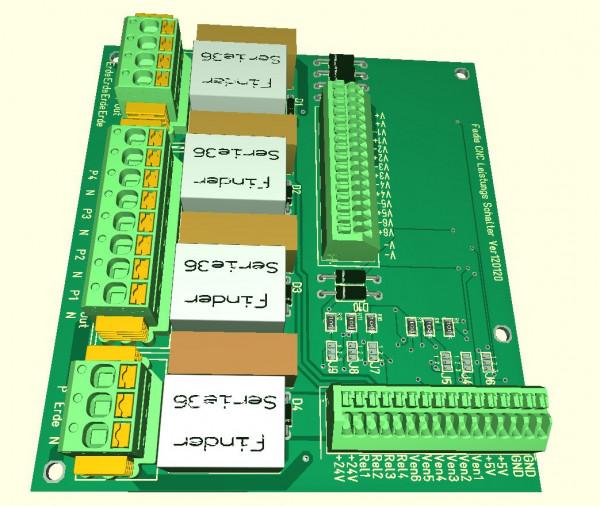 CNC Leistungsschalter